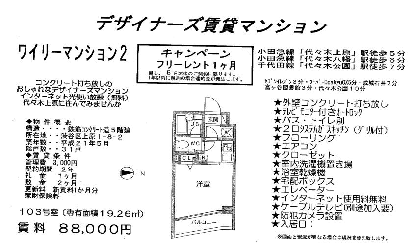 f:id:yoyogiuehararealestate:20170304102358p:plain