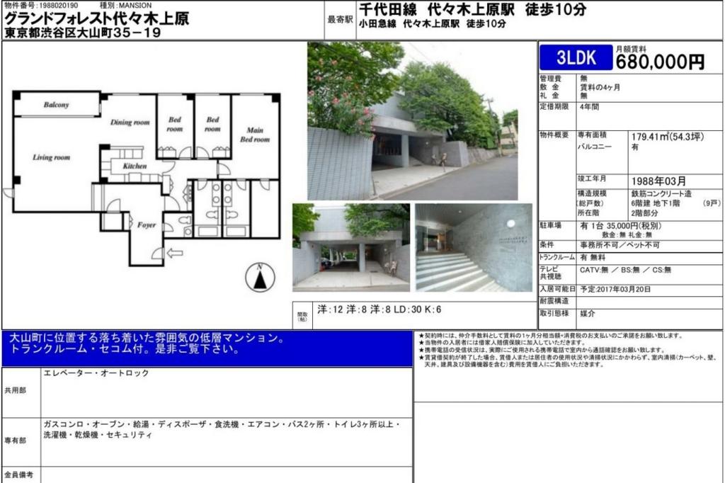 f:id:yoyogiuehararealestate:20170306085354j:plain