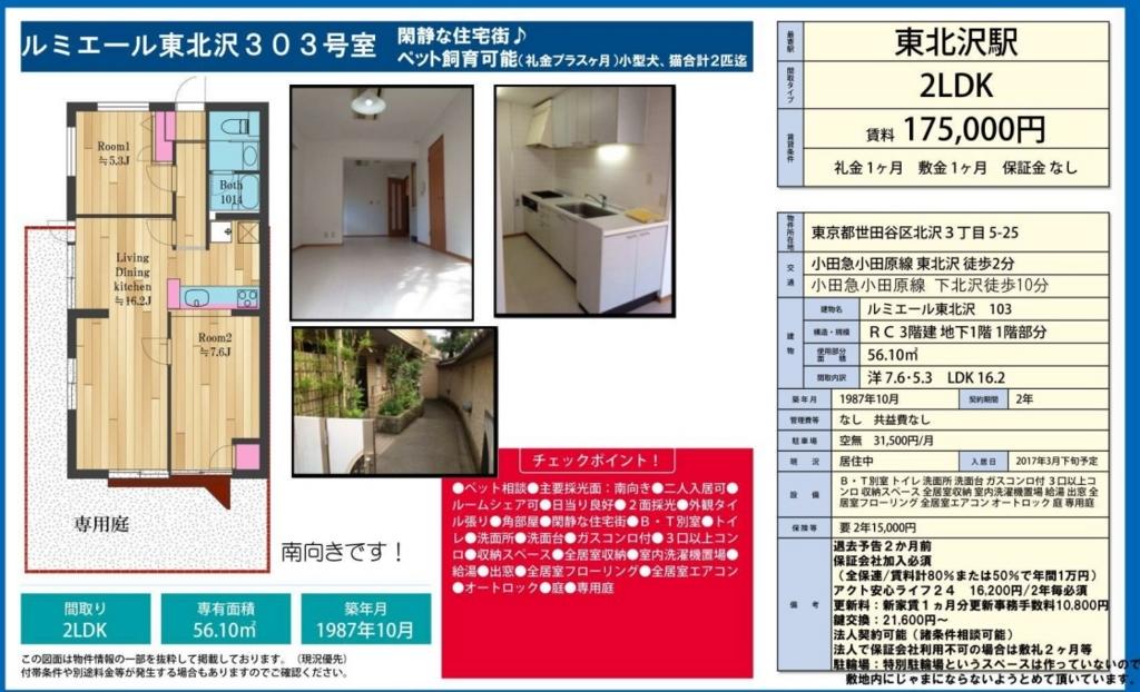 f:id:yoyogiuehararealestate:20170306085406j:plain