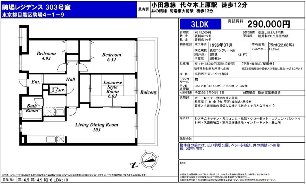 f:id:yoyogiuehararealestate:20170308105632j:plain
