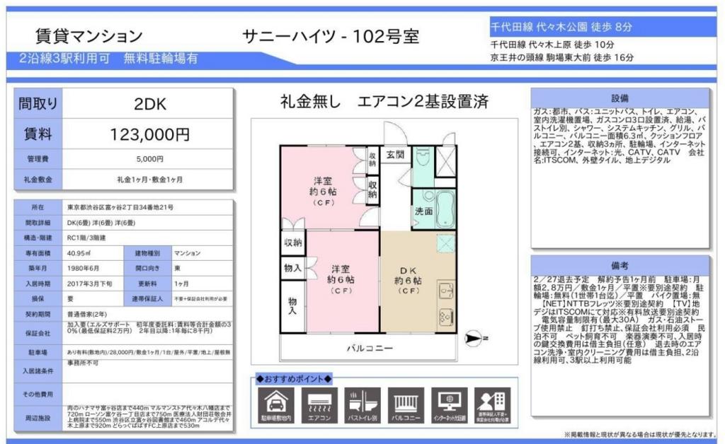 f:id:yoyogiuehararealestate:20170314090429j:plain