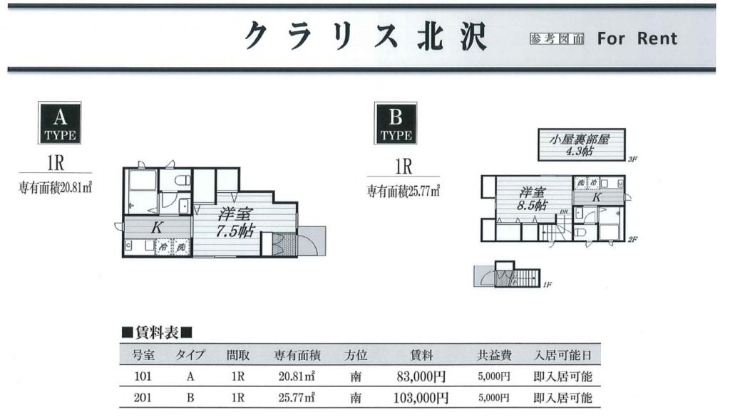 f:id:yoyogiuehararealestate:20170314090447j:plain