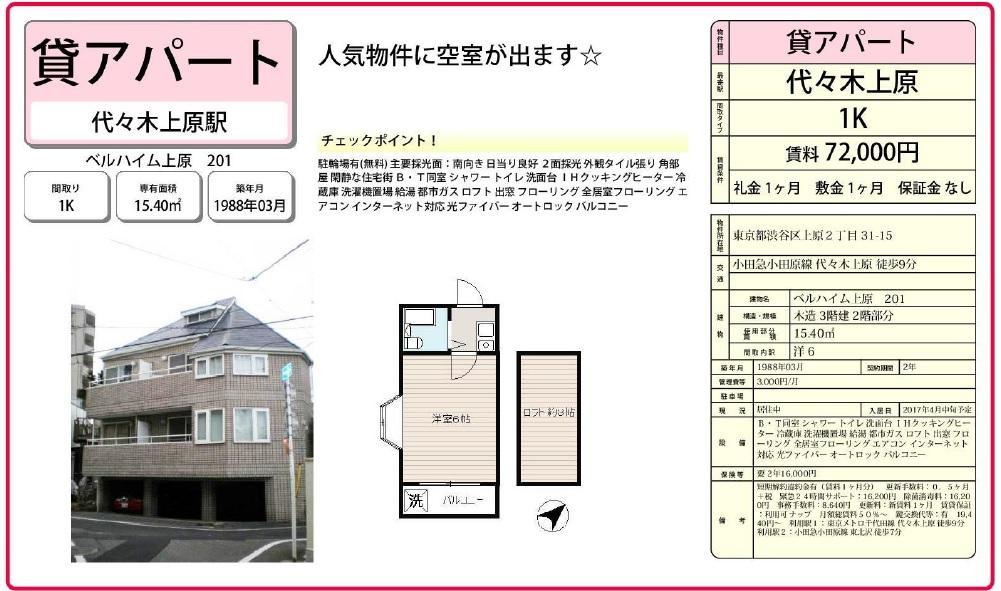 f:id:yoyogiuehararealestate:20170315203541j:plain
