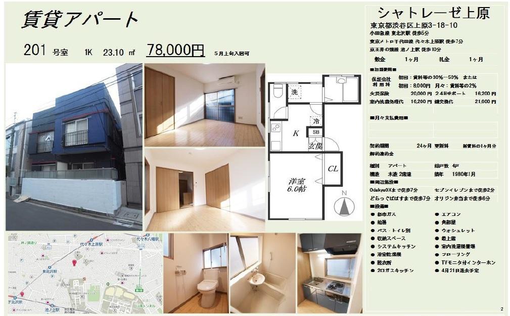 f:id:yoyogiuehararealestate:20170320213323j:plain