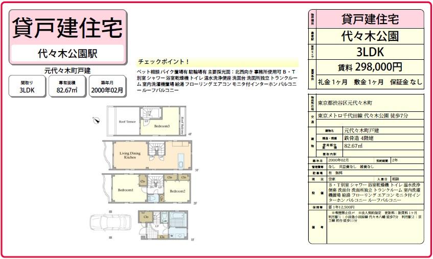 f:id:yoyogiuehararealestate:20170322115254j:plain