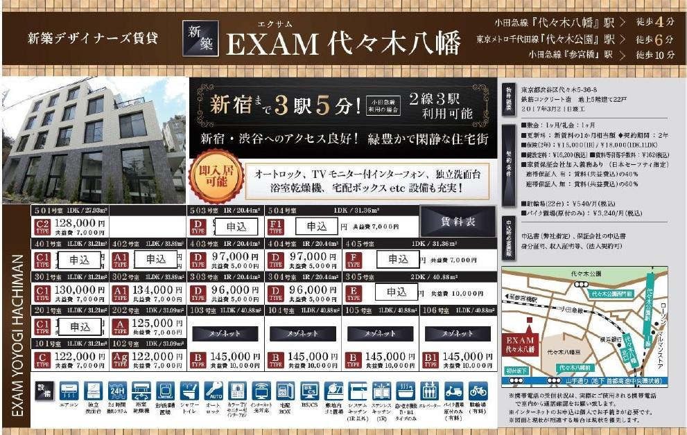 f:id:yoyogiuehararealestate:20170322144631j:plain
