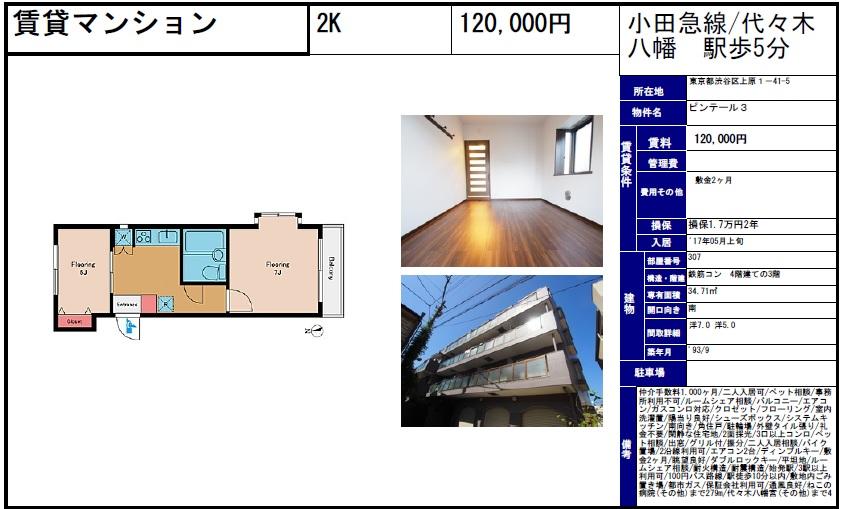 f:id:yoyogiuehararealestate:20170324105330j:plain