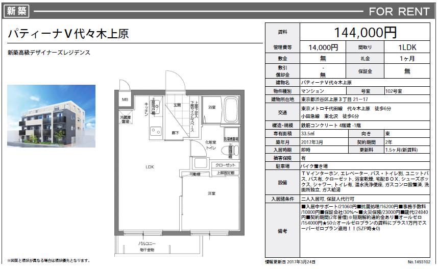 f:id:yoyogiuehararealestate:20170326094807p:plain