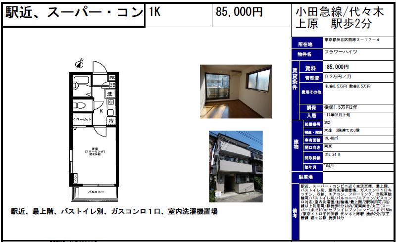 f:id:yoyogiuehararealestate:20170328102600p:plain