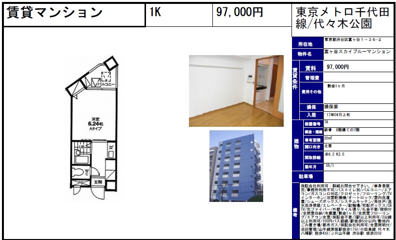 f:id:yoyogiuehararealestate:20170329105406j:plain