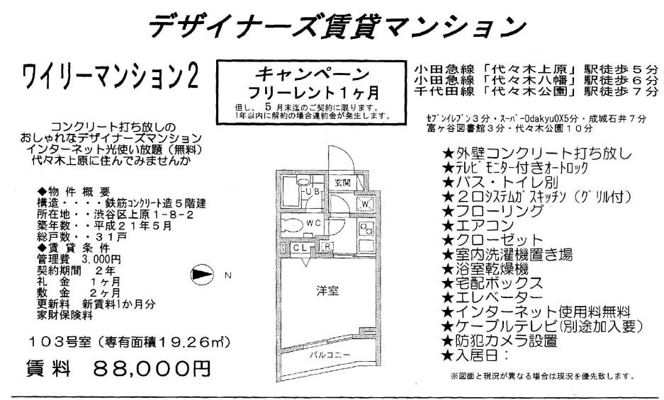 f:id:yoyogiuehararealestate:20170330101950j:plain