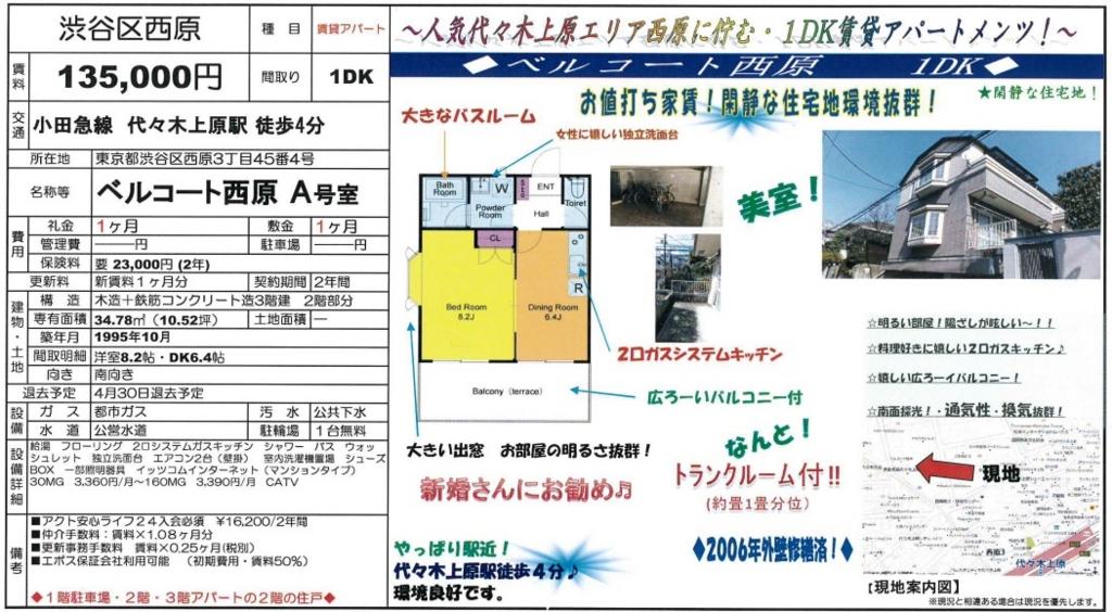 f:id:yoyogiuehararealestate:20170330180239j:plain