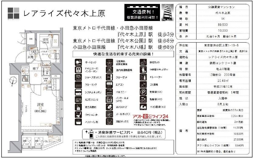 f:id:yoyogiuehararealestate:20170401100911j:plain