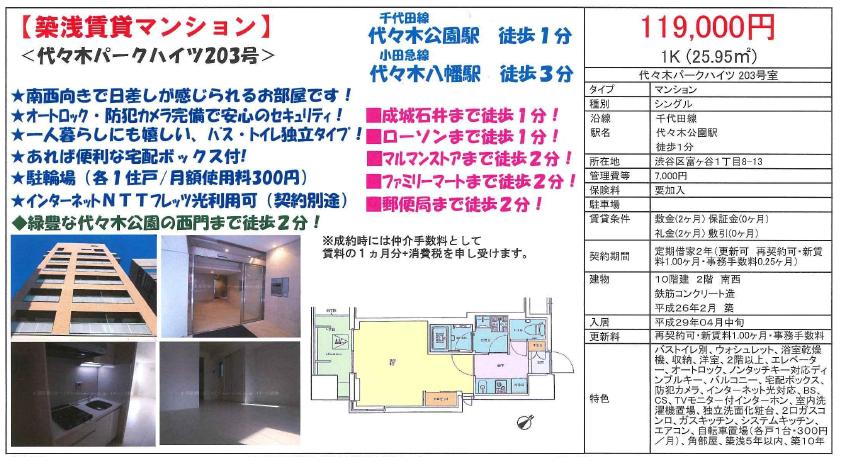 f:id:yoyogiuehararealestate:20170404100459p:plain