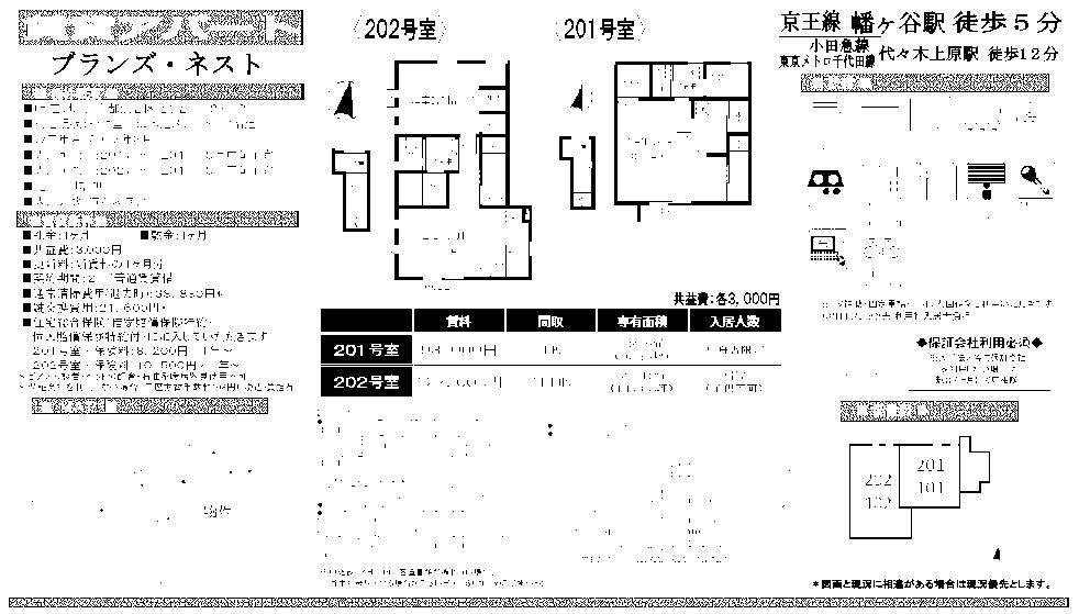 f:id:yoyogiuehararealestate:20170404101707p:plain