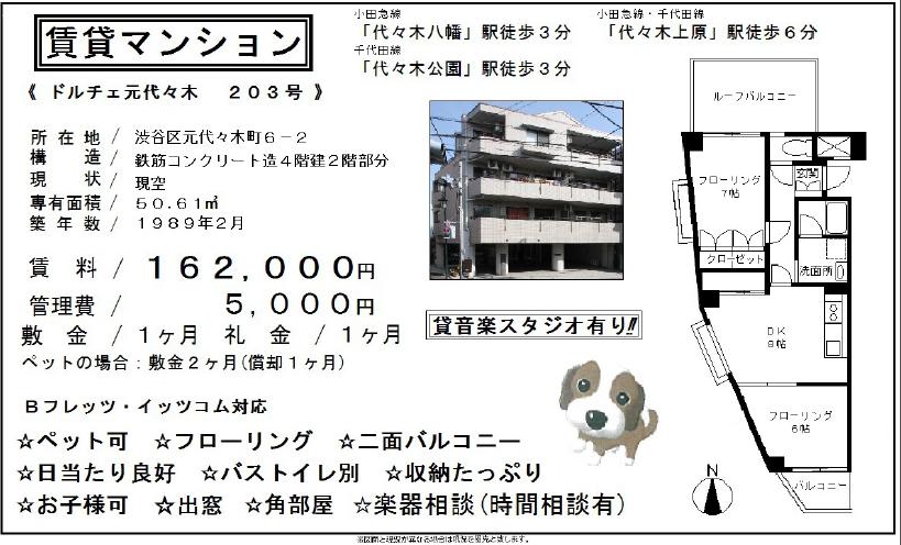 f:id:yoyogiuehararealestate:20170404224907p:plain