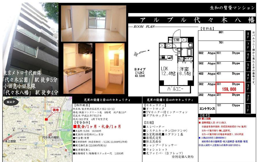 f:id:yoyogiuehararealestate:20170409094912p:plain