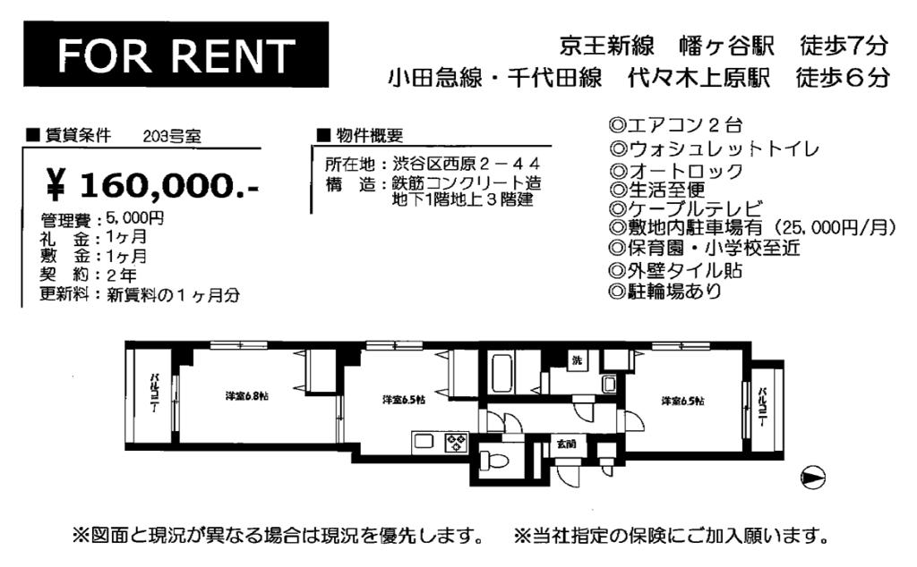 f:id:yoyogiuehararealestate:20170409094916p:plain