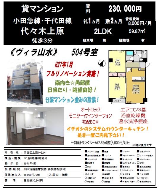f:id:yoyogiuehararealestate:20170413220038j:plain