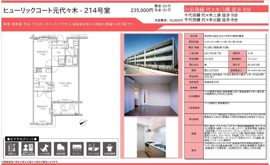 f:id:yoyogiuehararealestate:20170415230325j:plain