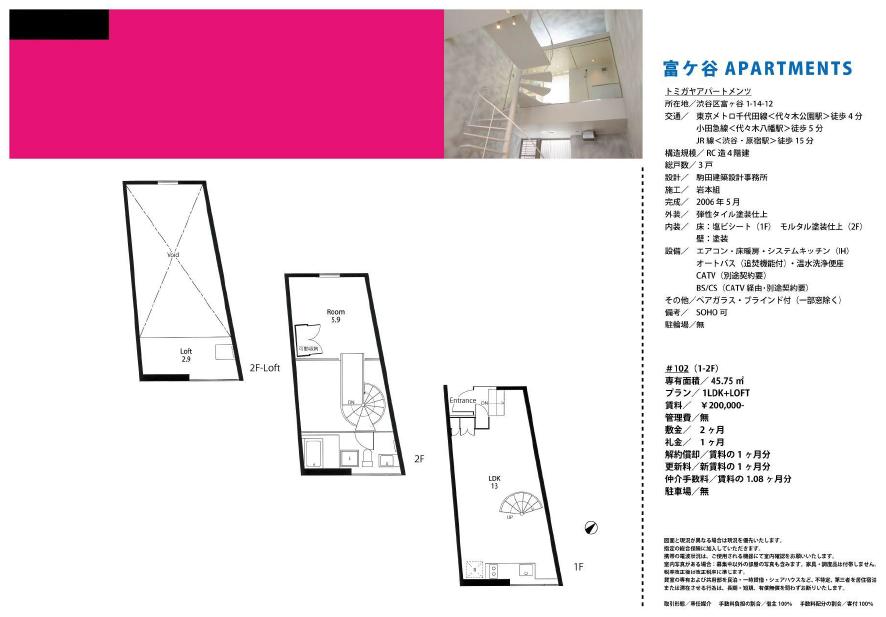 f:id:yoyogiuehararealestate:20170417095337p:plain