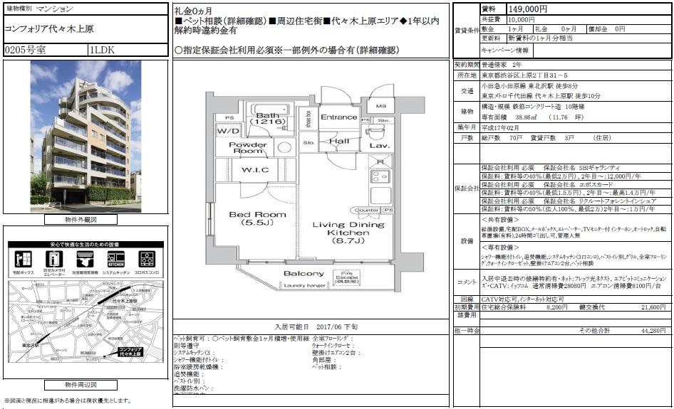 f:id:yoyogiuehararealestate:20170420103126j:plain
