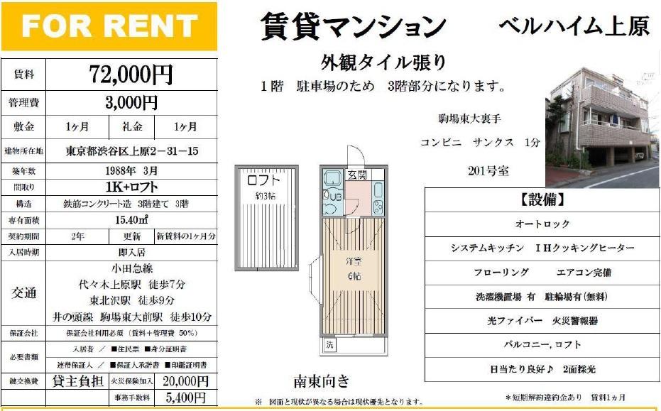f:id:yoyogiuehararealestate:20170422182003j:plain