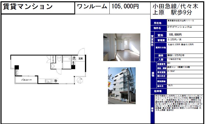 f:id:yoyogiuehararealestate:20170424101134p:plain