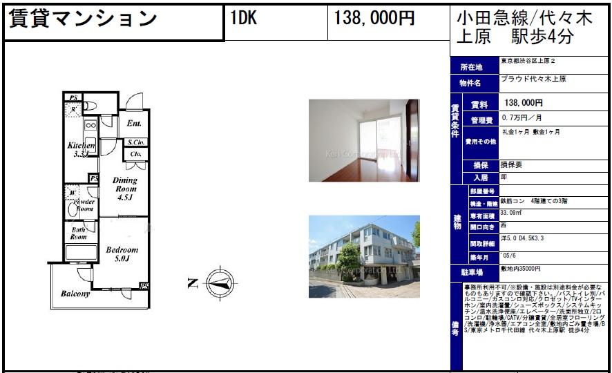 f:id:yoyogiuehararealestate:20170427103422j:plain