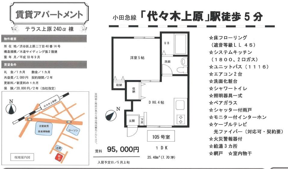 f:id:yoyogiuehararealestate:20170427201155j:plain