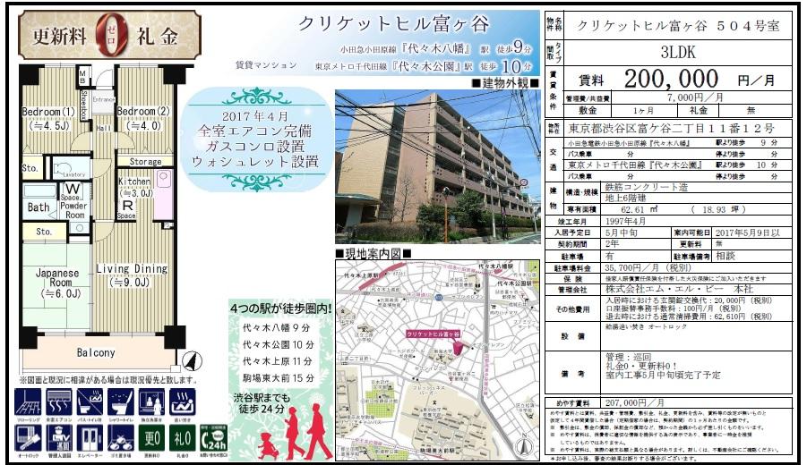 f:id:yoyogiuehararealestate:20170429104517j:plain