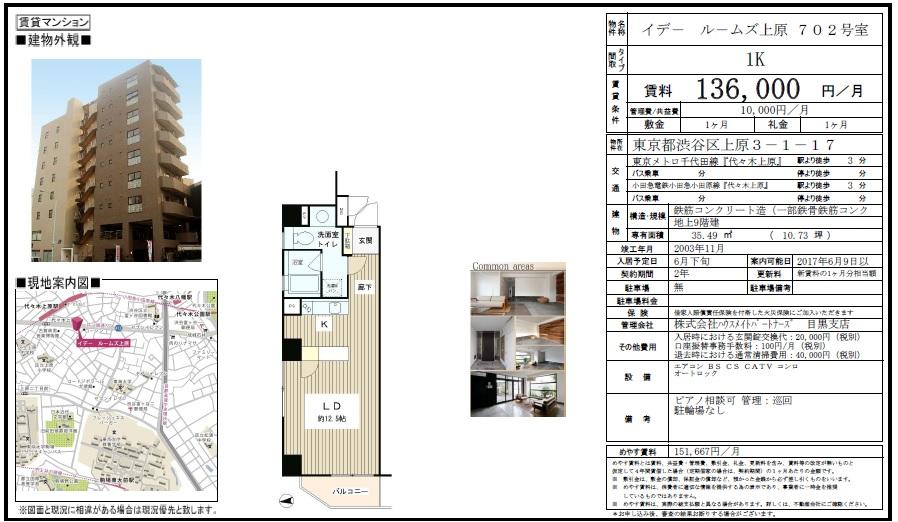 f:id:yoyogiuehararealestate:20170429104626j:plain