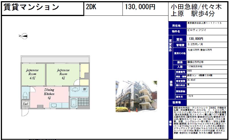 f:id:yoyogiuehararealestate:20170430100307p:plain