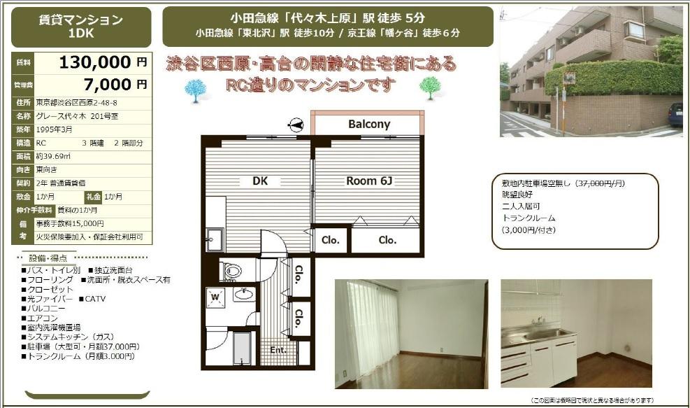 f:id:yoyogiuehararealestate:20170502113824j:plain
