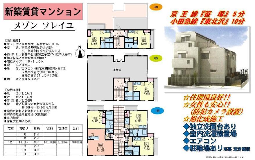 f:id:yoyogiuehararealestate:20170506103320p:plain