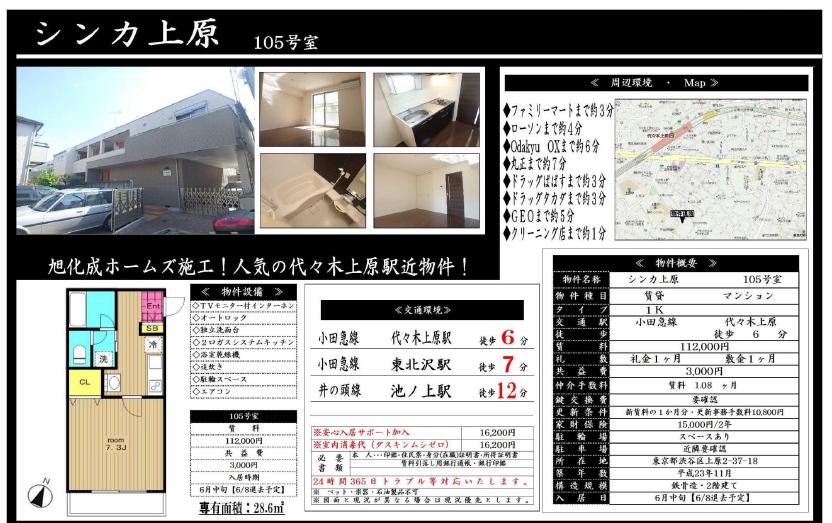 f:id:yoyogiuehararealestate:20170512110957p:plain