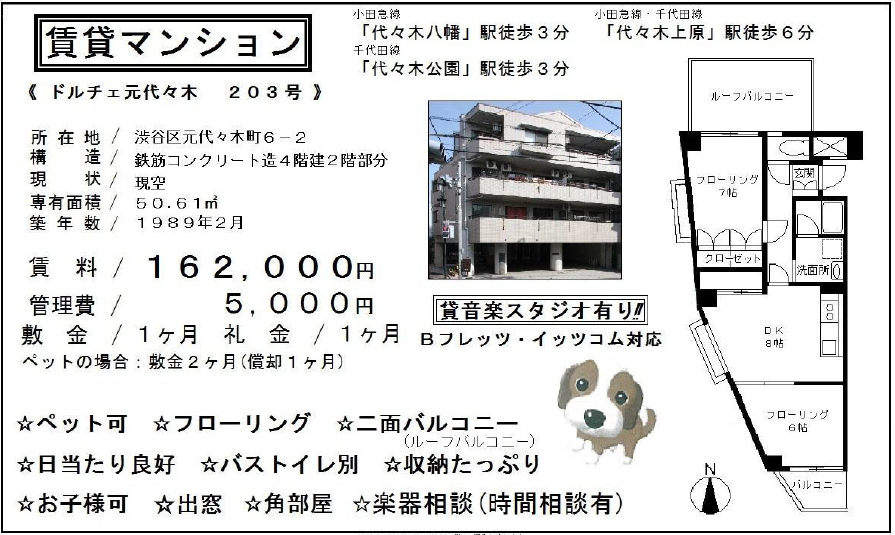 f:id:yoyogiuehararealestate:20170513100932p:plain