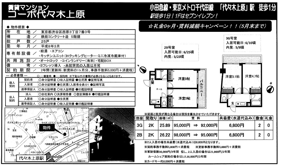 f:id:yoyogiuehararealestate:20170518001753j:plain