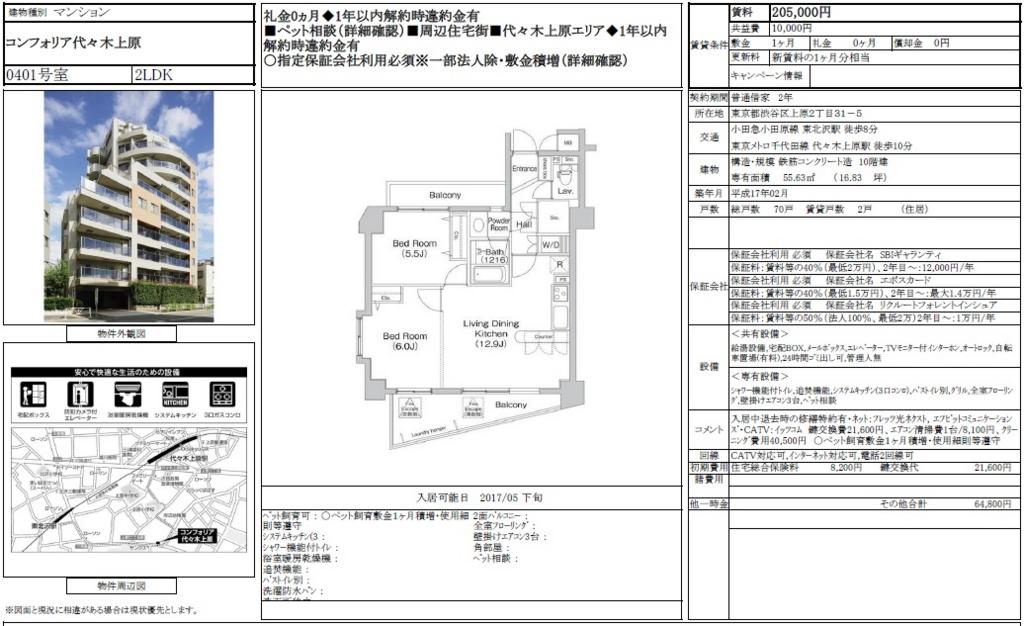 f:id:yoyogiuehararealestate:20170518014003j:plain