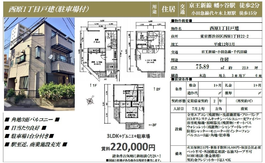 f:id:yoyogiuehararealestate:20170519000857j:plain