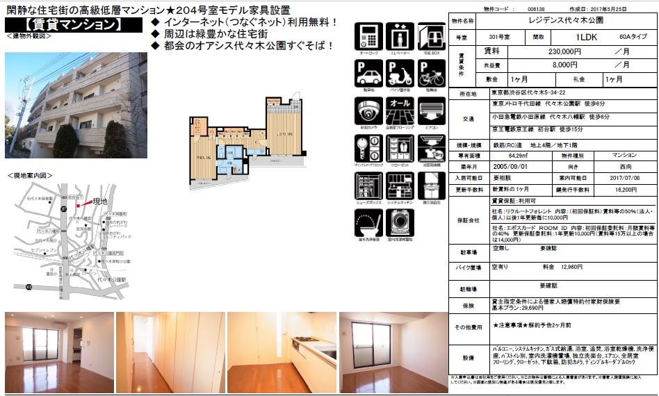 f:id:yoyogiuehararealestate:20170525190747j:plain