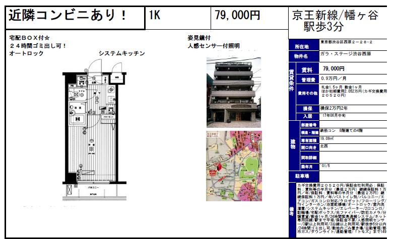 f:id:yoyogiuehararealestate:20170526225128p:plain