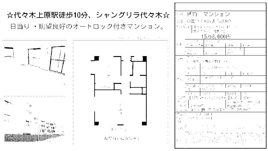 f:id:yoyogiuehararealestate:20170528102705p:plain