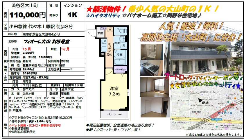 f:id:yoyogiuehararealestate:20170530105341p:plain