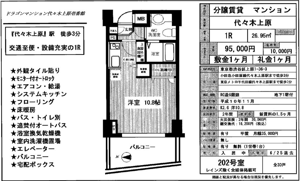 f:id:yoyogiuehararealestate:20170530112120p:plain