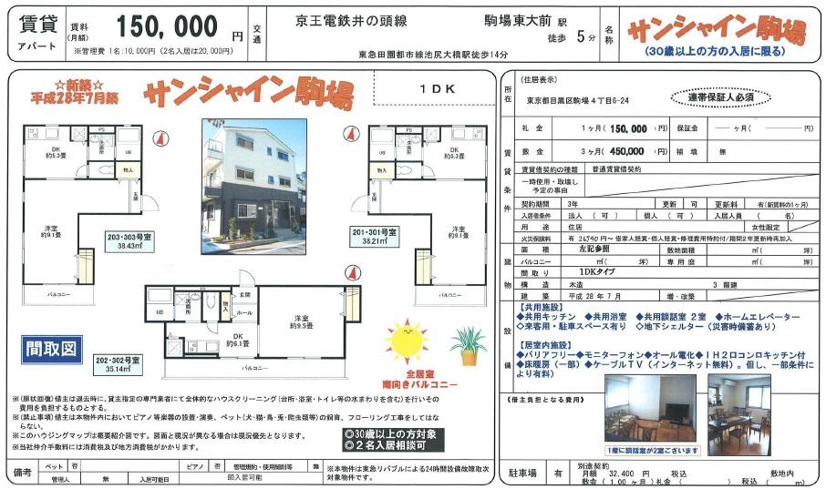 f:id:yoyogiuehararealestate:20170602103756j:plain