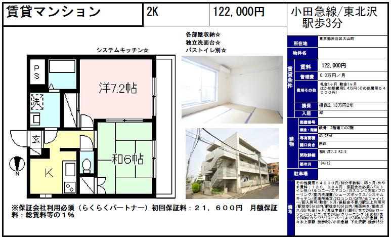 f:id:yoyogiuehararealestate:20170604100310p:plain