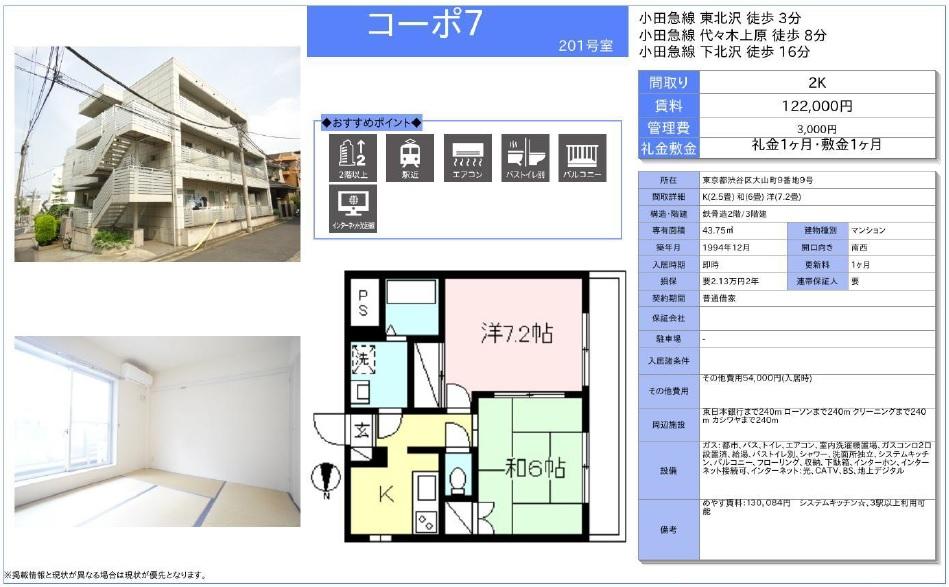 f:id:yoyogiuehararealestate:20170604205652j:plain