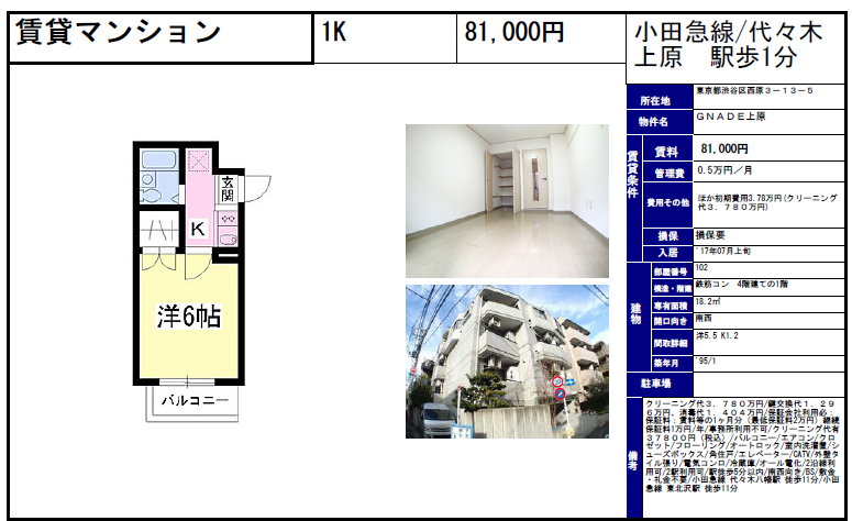 f:id:yoyogiuehararealestate:20170607103805p:plain
