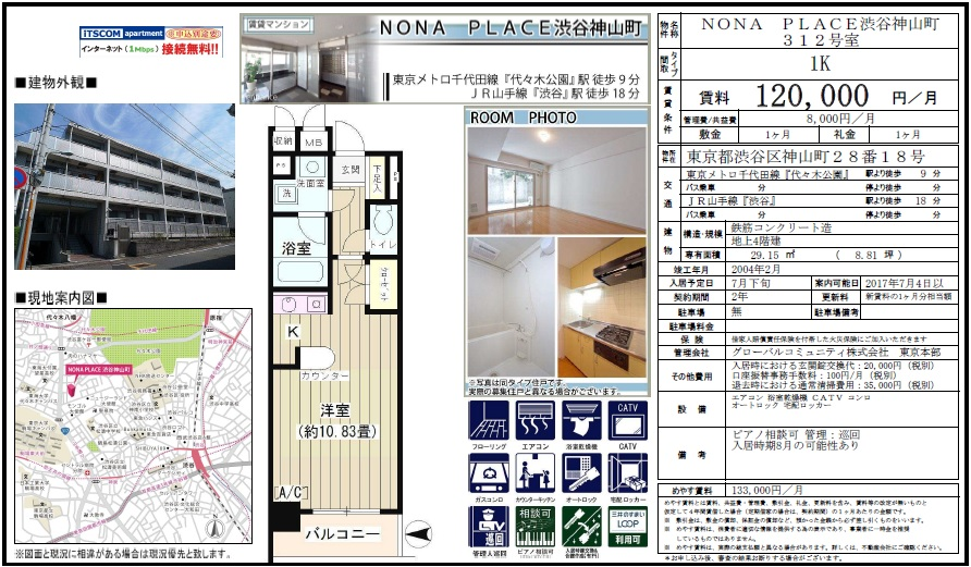 f:id:yoyogiuehararealestate:20170608104608j:plain
